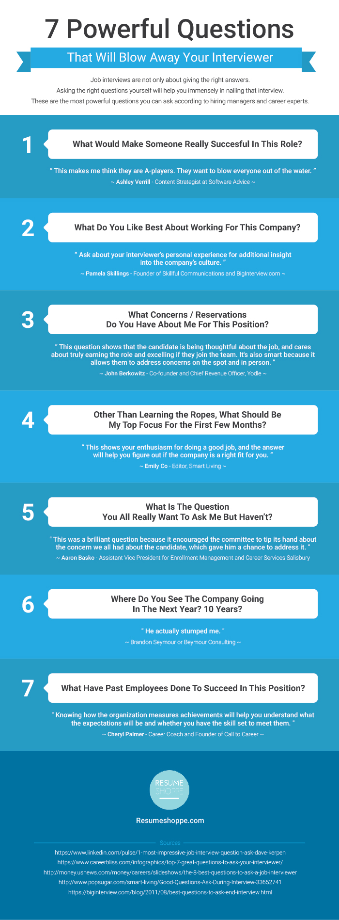 7 Powerful Questions That Will Blow Away Your Interviewer