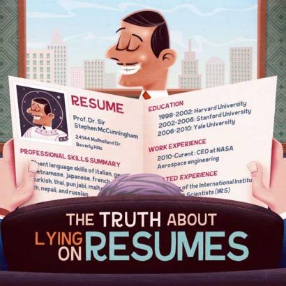 Resume Tips Archives Resumeshoppe