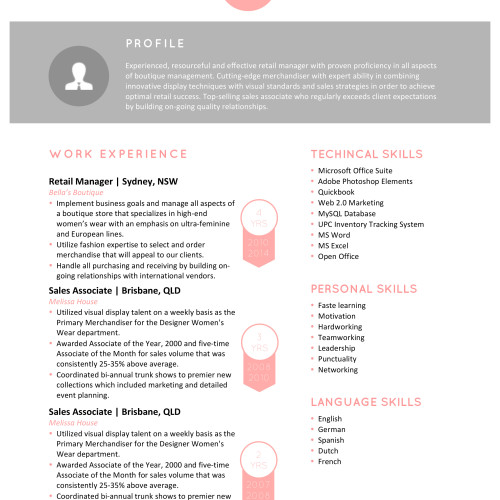 creative resume templates secure the resumeshoppe