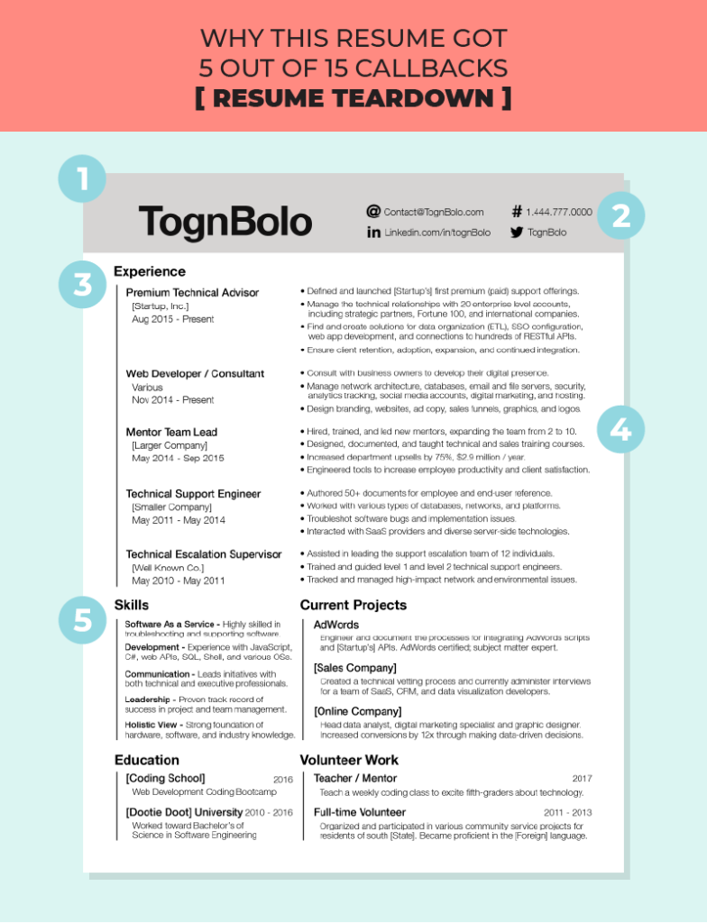 Why This Resume Got 5 out of 15 Callbacks Resume Teardown